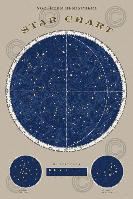 Northern Star Chart